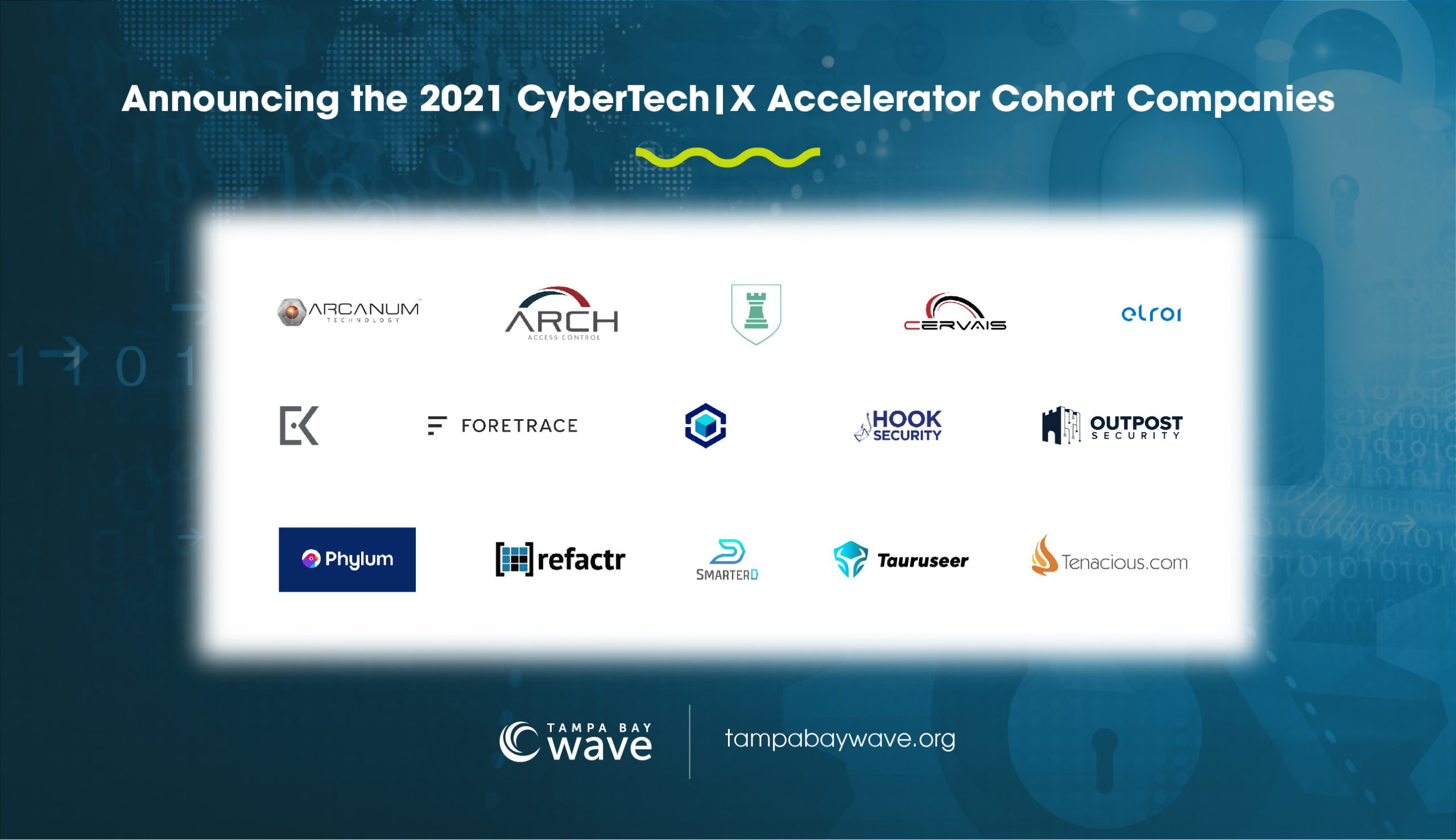 Tampa Bay Wave - CyberTech|X Accelerator Cohort 2021